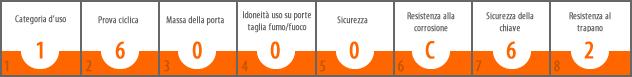 tabella-ix6srdom